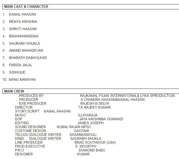 Sabash Naidu Movie Cast Crew Details