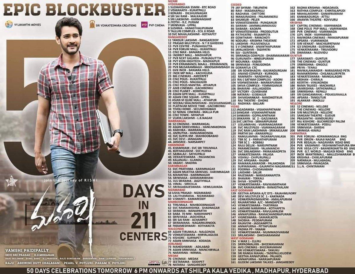 Mahesh Babu Maharshi Movie Running 50 Days in 211 Centers List Poster